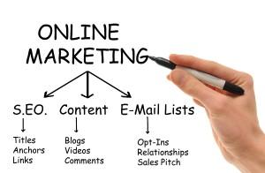 3 giải pháp marketing online hiệu quả dành cho doanh nghiêp